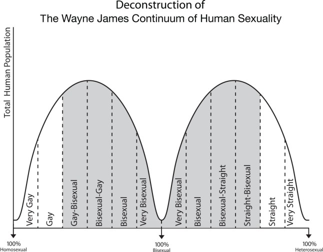 Deconstruction_Human_Sexuality.jpg
